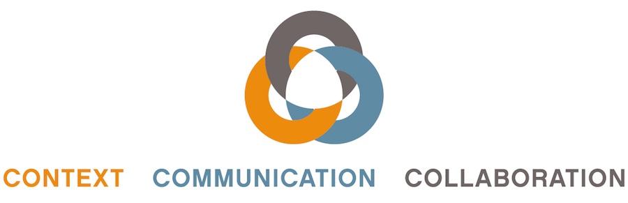 Content_Communication_Collaborate