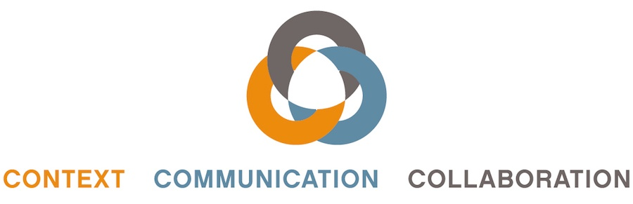 Content_Communication_Collaborate