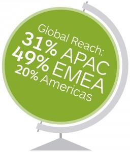 Global reach image
