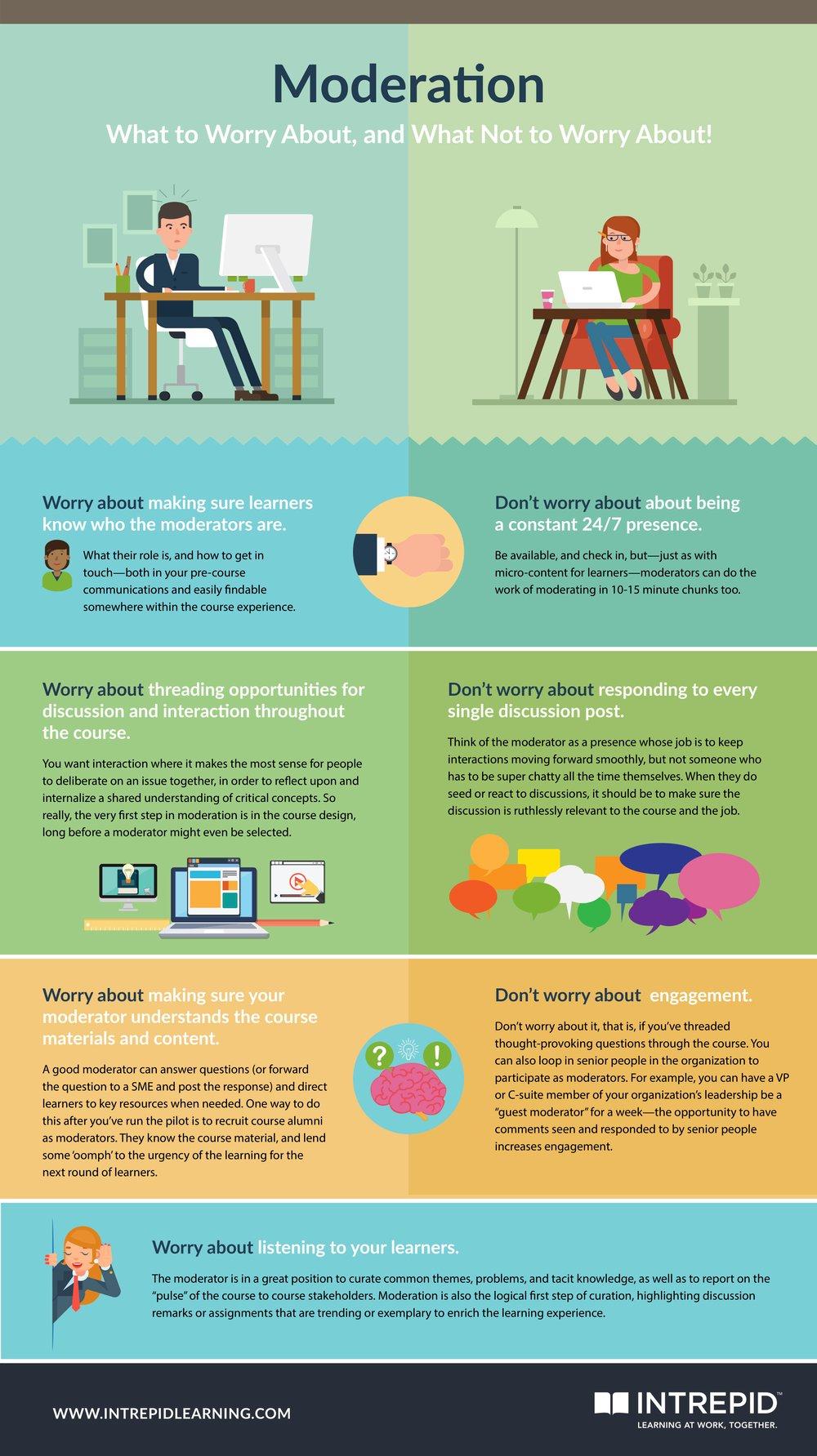 Intrepid_Moderation_Infographic