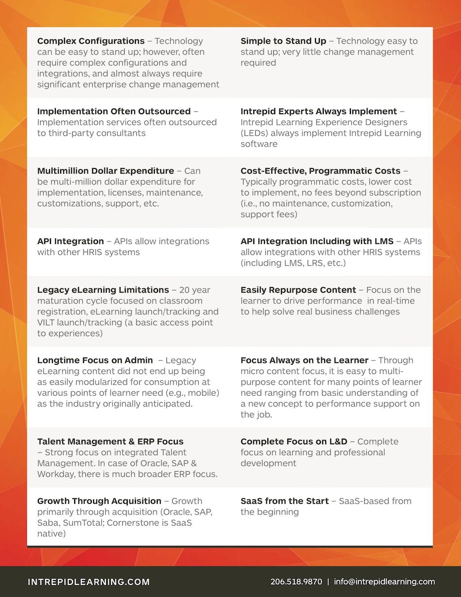 LMS vs Intrepid details page 2